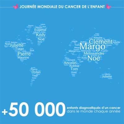 Journée internationale du cancer de l'enfant